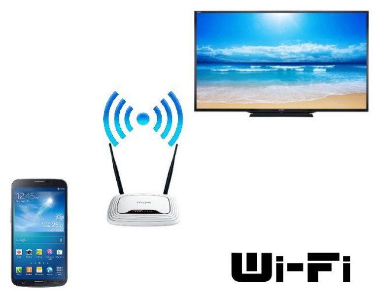 Как подключают телефон к телевизору через Wi-Fi