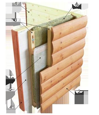 Блок-хаус своими руками, монтаж и отделка