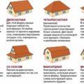 какую кровлю выбрать для деревянного дома