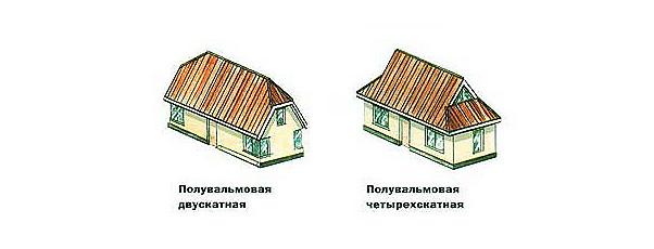 разновидности полувальмовых крыш