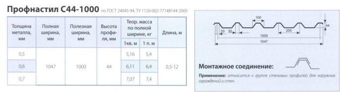 вес и размеры одного листа