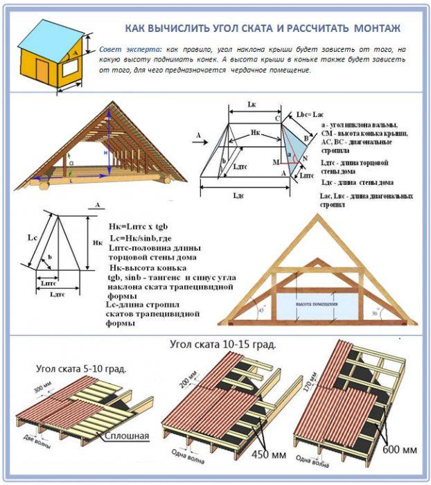 выбор угла скатов крыши