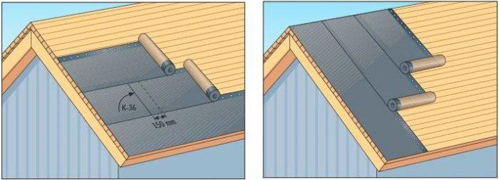 варианты укладки битумного покрытия на деревянную крышу