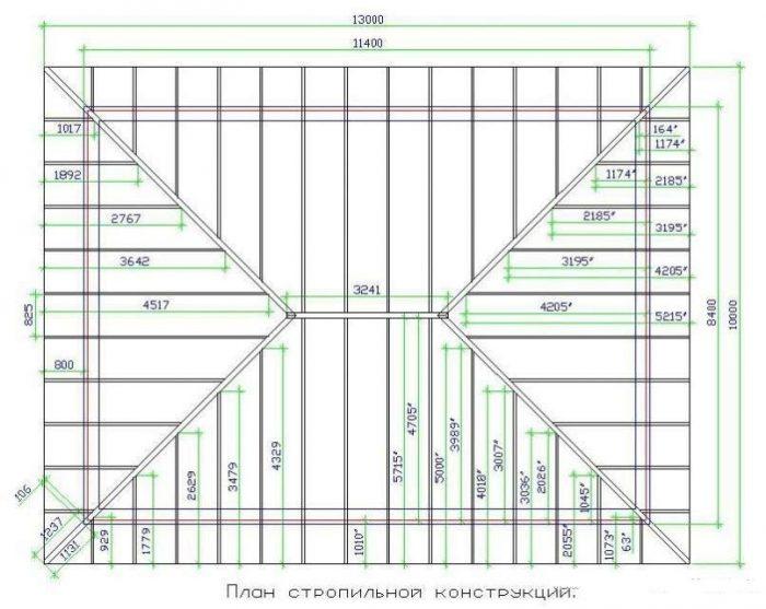 расчет шатровой стропильной системы