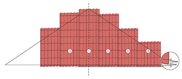 монтаж листов на треугольный скат