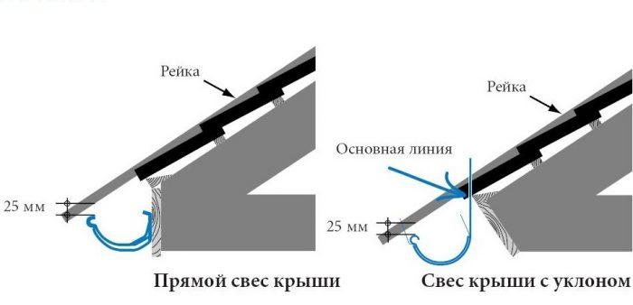 Монтаж керамической черепицы инструкция