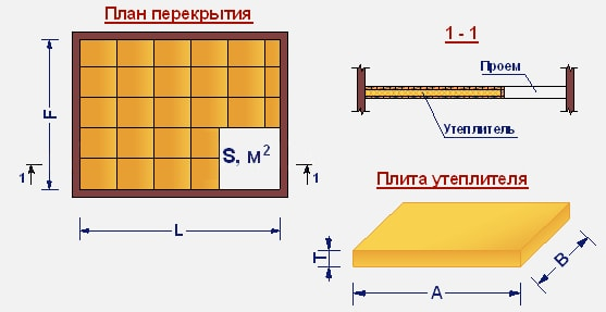 формула расчета необходимой толщины утеплителя