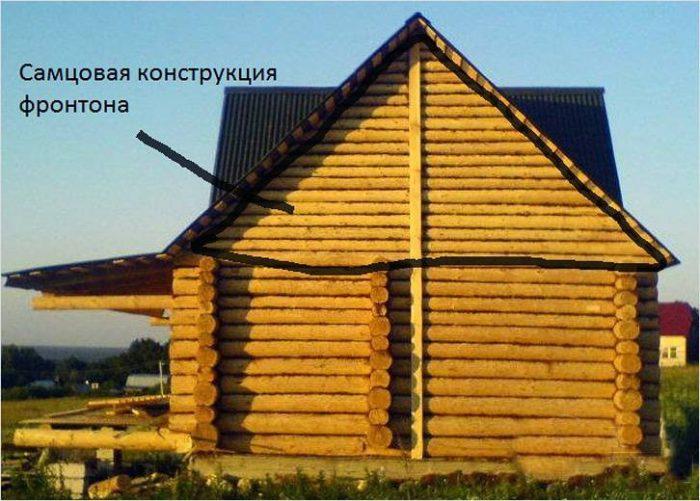 самцовая крыша