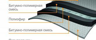 структура гидроизоляции