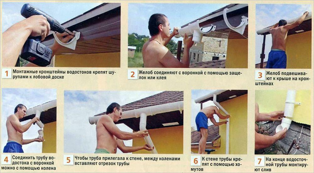 Установить водостоки своими руками