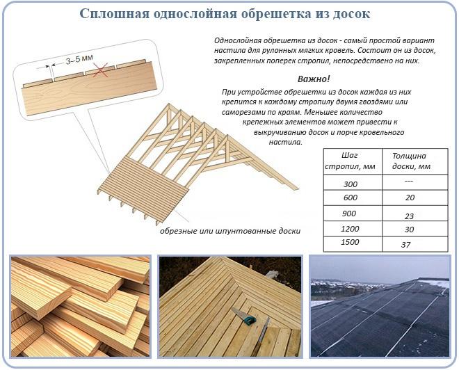 древесина для монтажа обрешетки