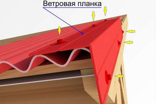 пример монтажа ветровика