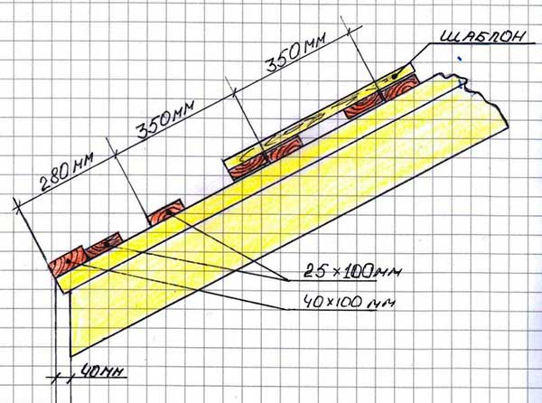 схема с размерами рейки