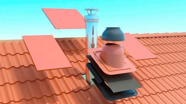 последовательность монтажа трубы на крышу