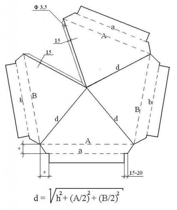 разрежьте материал в соответствии с линиями