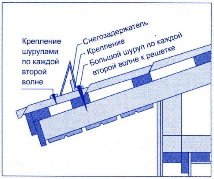 монтаж устройства для снега на металлопрофиль